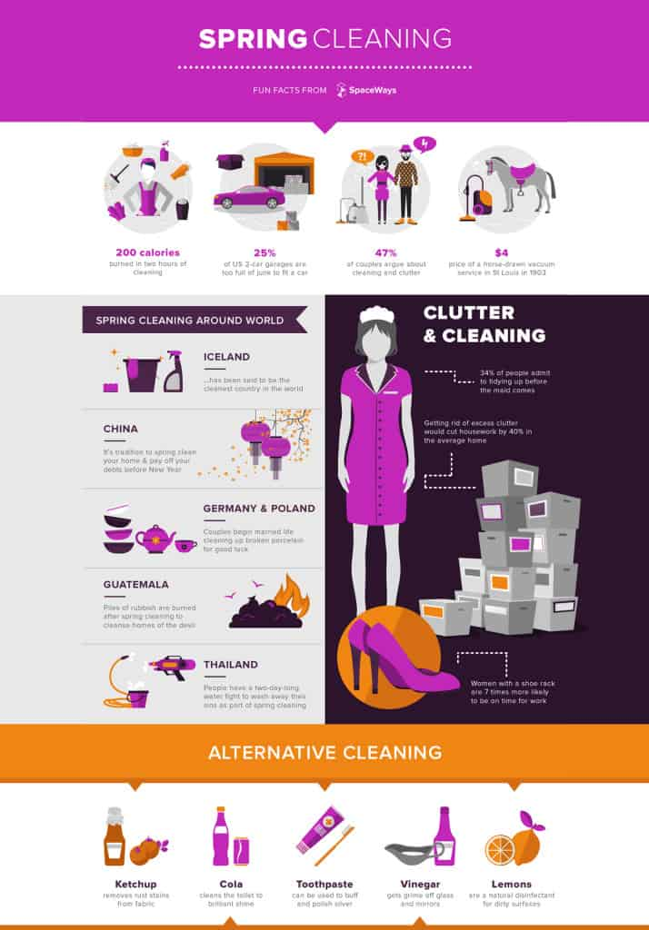 infographic spring cleaning