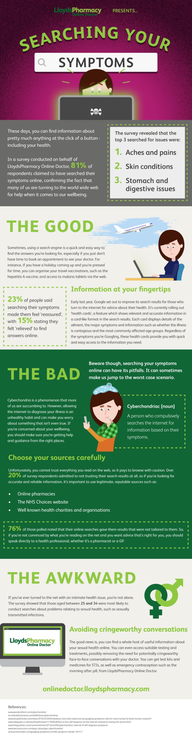 Are you a cyberchondriac
